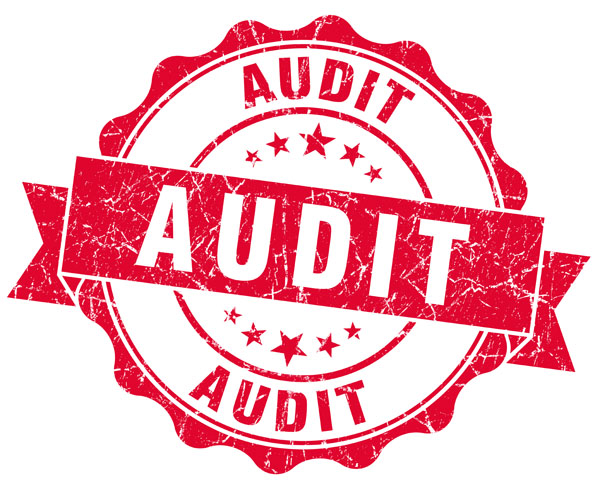 Different types of CRA audits